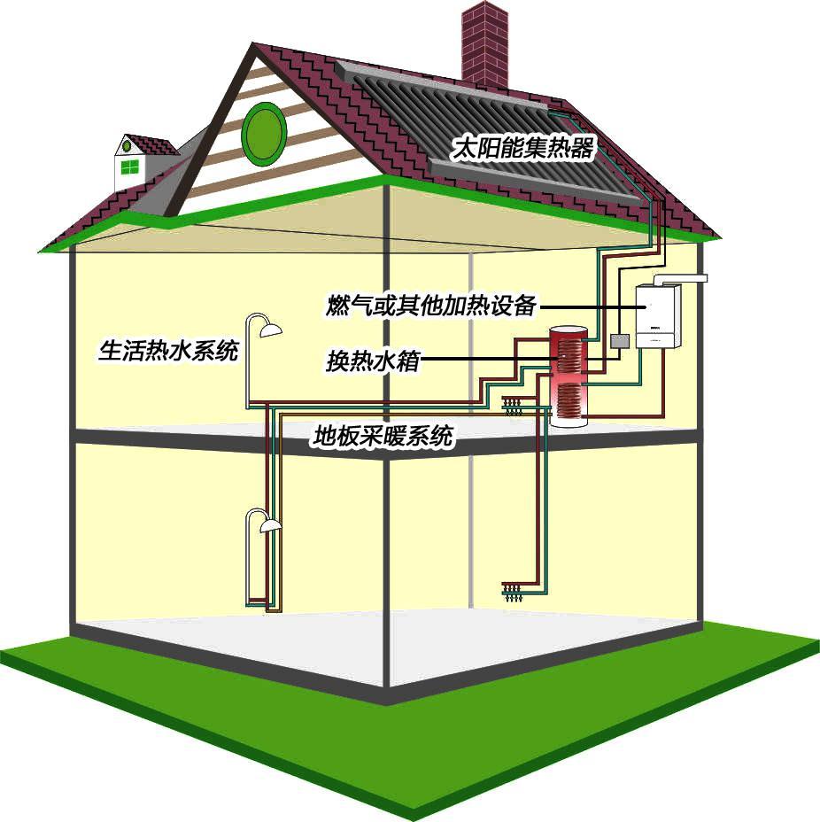 (论文)论绿色建筑设计原则和方法在幼儿园设计中的应用