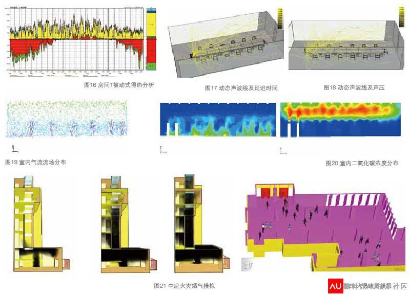 手绘建筑采光分析图