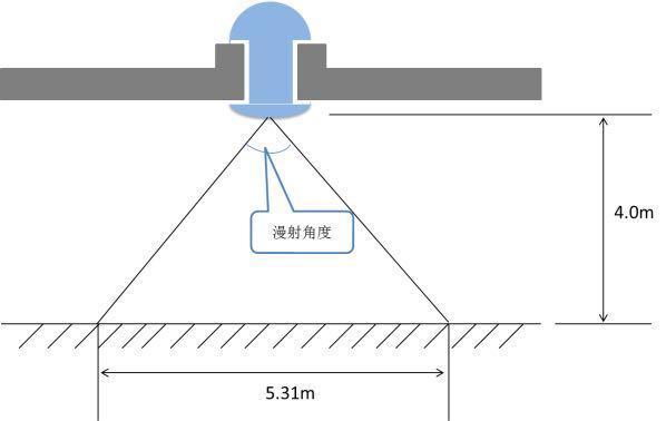 车库设计图表示方法