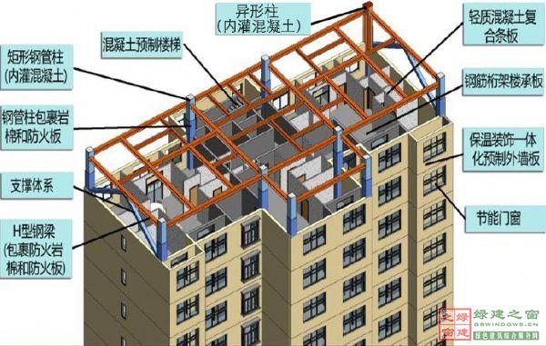 钢框架—钢支撑体系:属于全钢结构,大幅减少了与混凝土核心筒