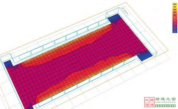 绿色建筑技术在建筑设计中的优化与结合