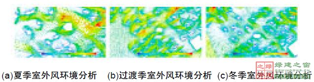 行业资讯      2)场地风环境分析,为避开冬季高风速区,同时夏季及过渡