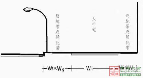 海绵道路剖面分析图
