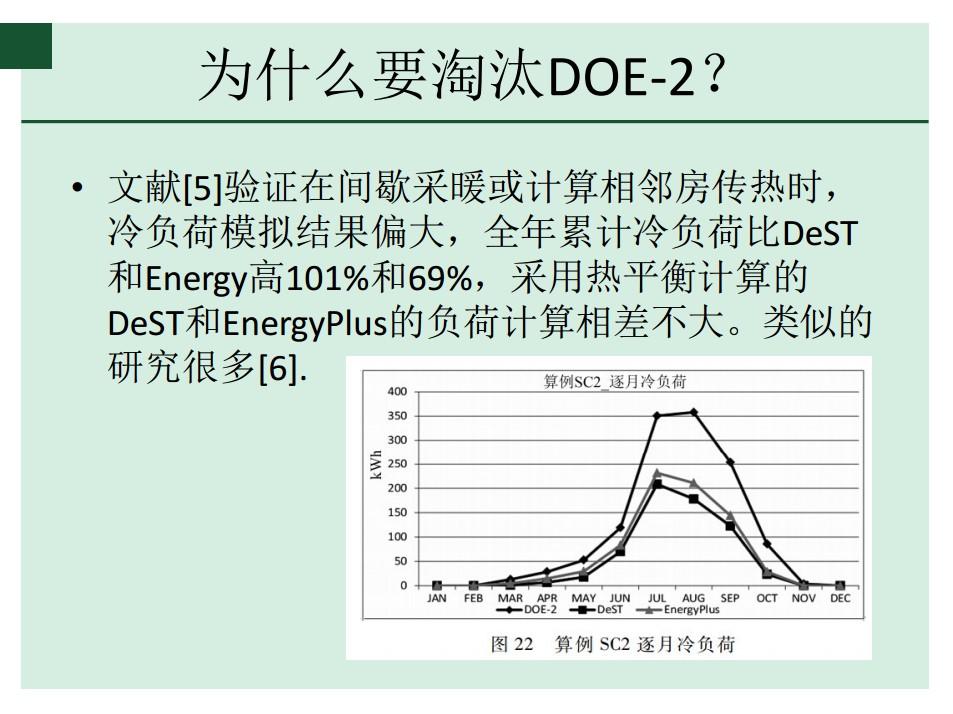 【绿建讲堂】EnergyPlus能耗模拟分析流程和案例分析(绿建之窗-建筑物理模拟群4月15日第二期)