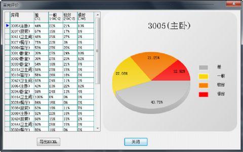 绿建斯维尔-采光分析DALI2014软件简介