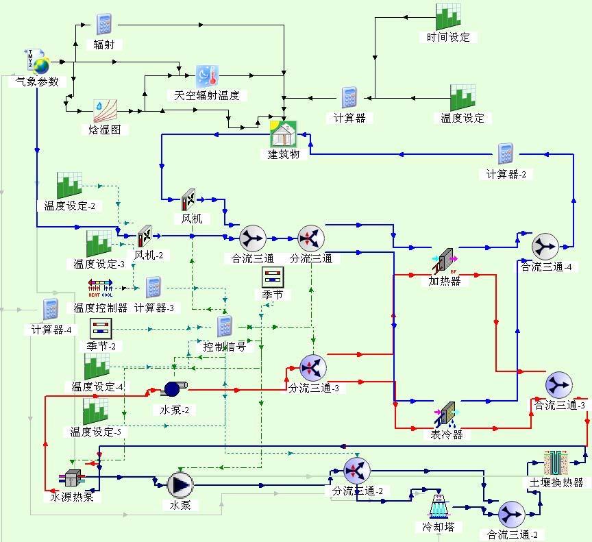 做电路图的软件