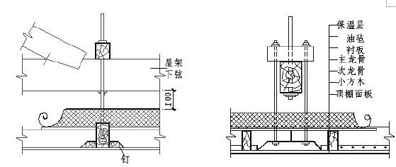 坡屋顶保温层的设置   木结构坡屋顶的构造:               采用屋面