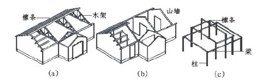 木结构坡屋顶的构造