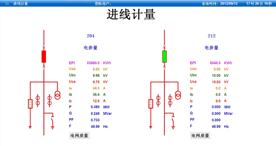 acrel-2000电力监控系统在阜阳创业水务有限公司的应用