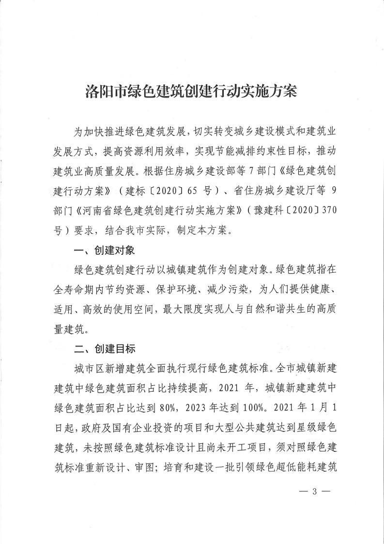洛建【2020】73号关于印发洛阳市绿色建筑创建行动实施方案的通知